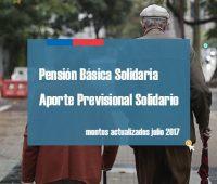Este es el nuevo monto de la Pensión Básica Solidaria y el Aporte Previsional Solidario