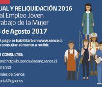 Lunes 28 agosto: Pago Anual y Reliquidación 2016 Subsidio Empleo Joven y Bono al Trabajo de la Mujer