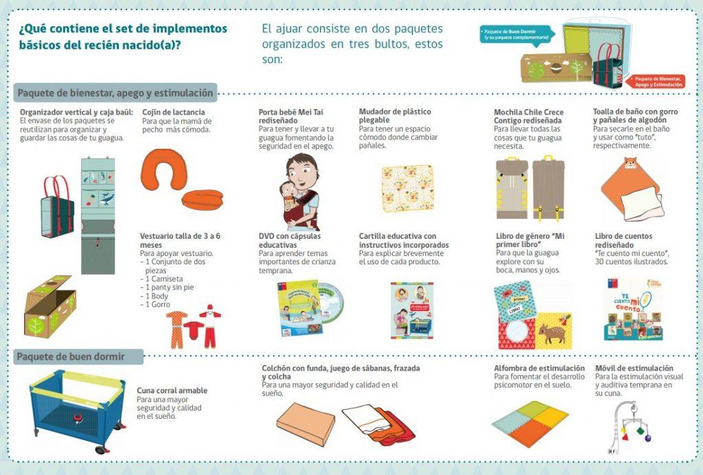 implementos para el recién nacido