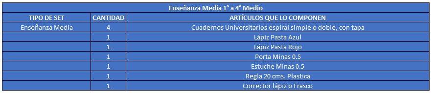 utiles-escolares-educacion-media