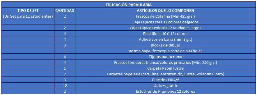 utiles-escolares-educacion-parvularia