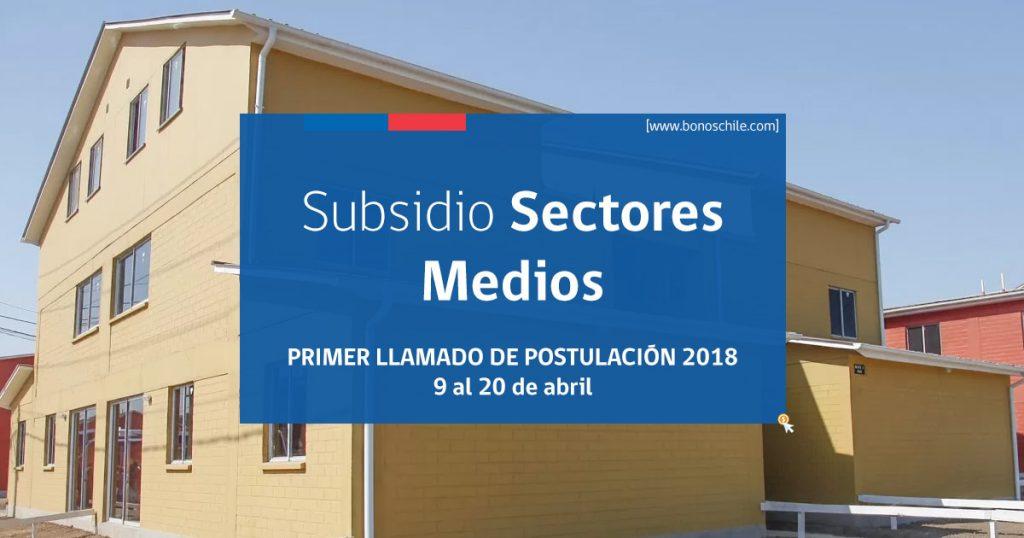 Postulaciones Subsidio Sectores Medios 2018
