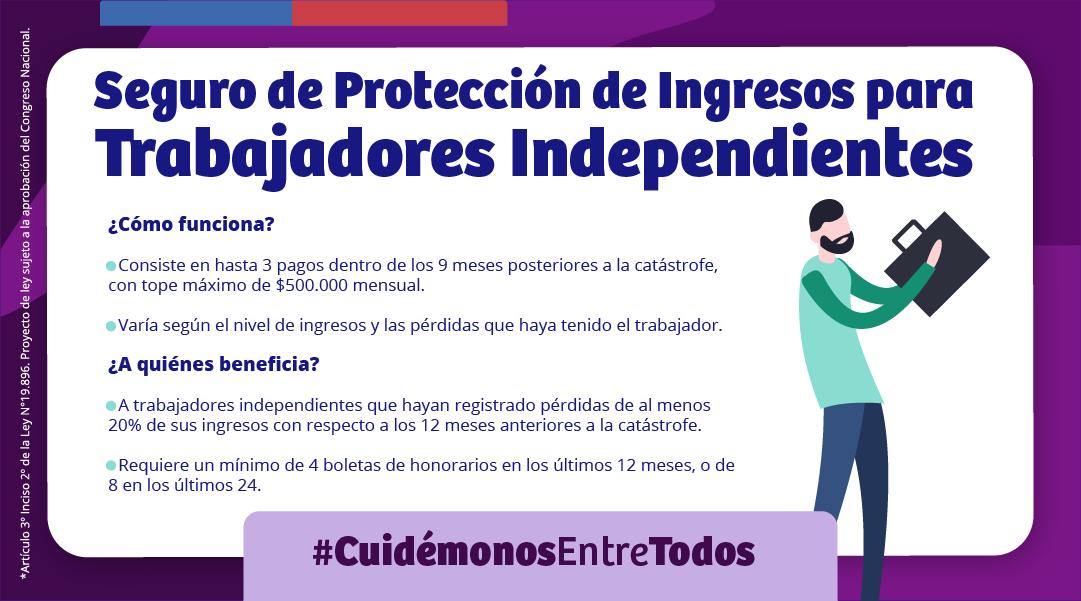 seguro de proteccion trabajadores independientes