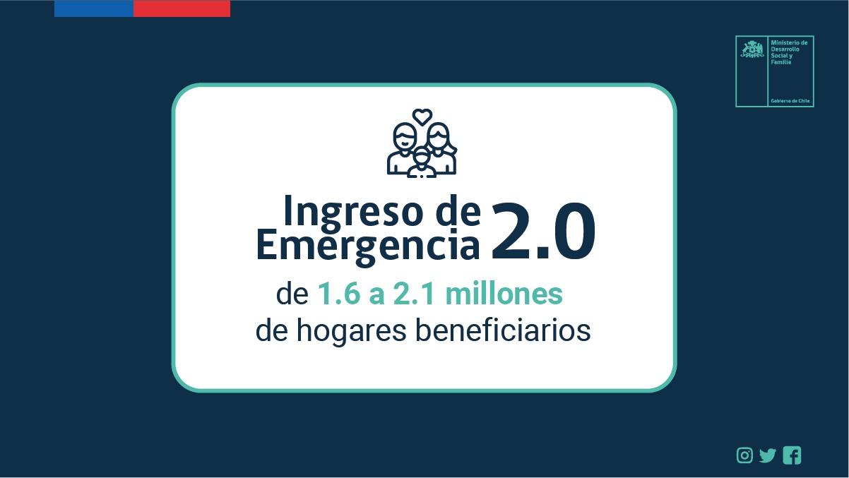 Ingreso de Emergencia 2.0