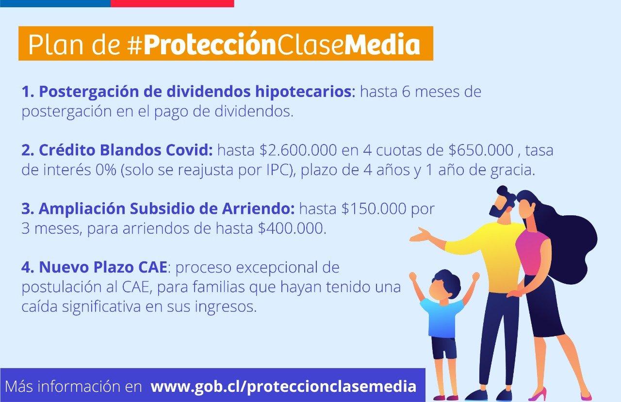 plan de protección clase media