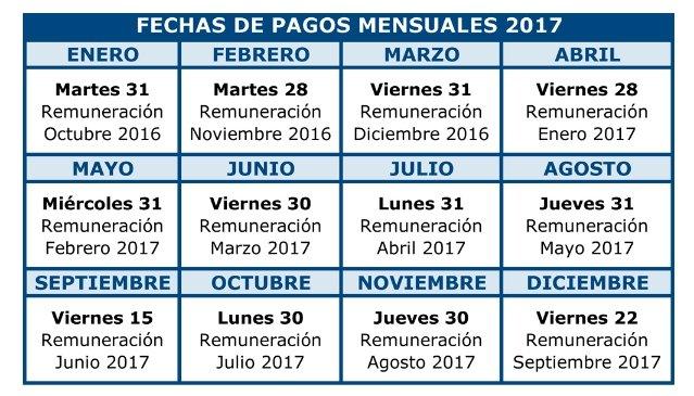 fechas de pago 2017