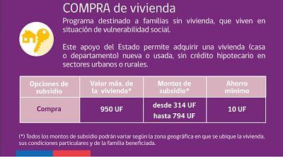 Fondo Solidario de Elección de Vivienda llamado 2017