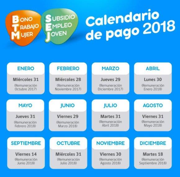 Calendario de Pagos 2018 SENCE: Bono Trabajo Mujer y Subsidio Empleo Joven