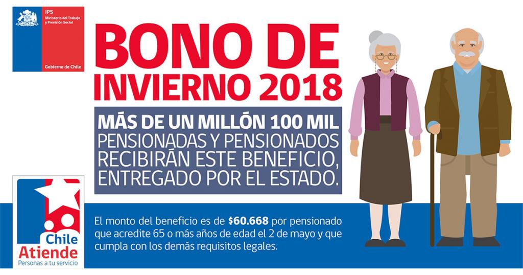 Beneficiarios Bono de Invierno 2018