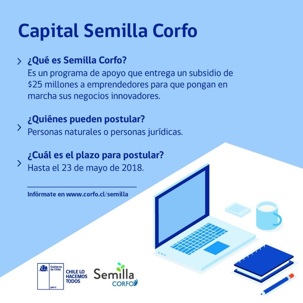 Capital Semilla Corfo 2018