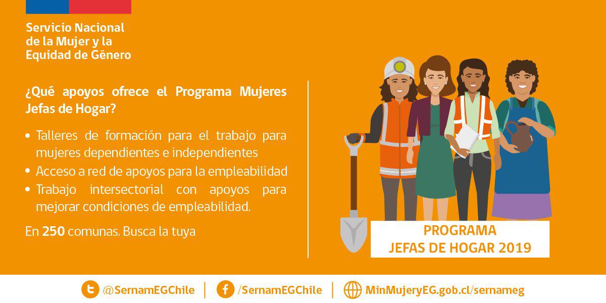 Abiertas postulaciones Programa Mujeres Jefas de Hogar 2019