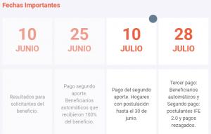 fechas de pago ingreso familiar 2020