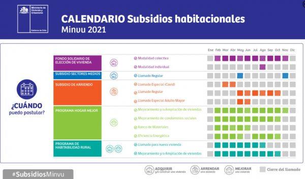 subsidio de vivienda 2021 postulaciones
