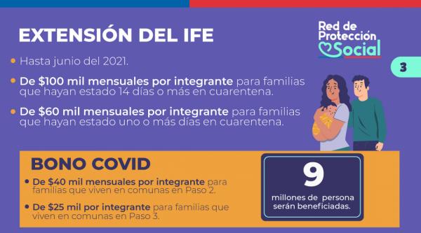 extensión del IFE hasta junio 2021
