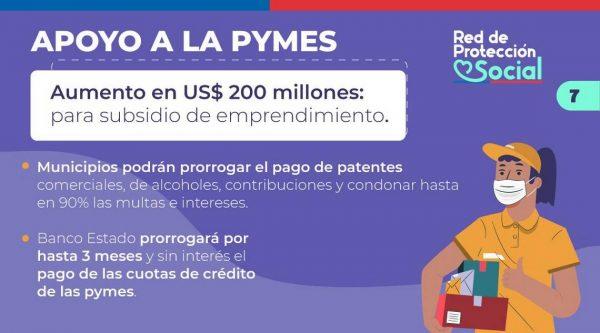 subsidio para las pymes 2021
