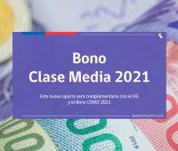 ¿Cuándo se pagará el monto adicional de $250.000 del Bono Clase Media?