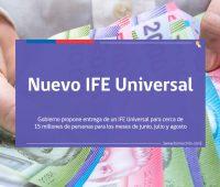 Gobierno anuncia nuevo IFE Universal para los meses de junio, julio y agosto
