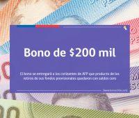 ¿Cuándo recibiré el pago del Bono de $200 mil?