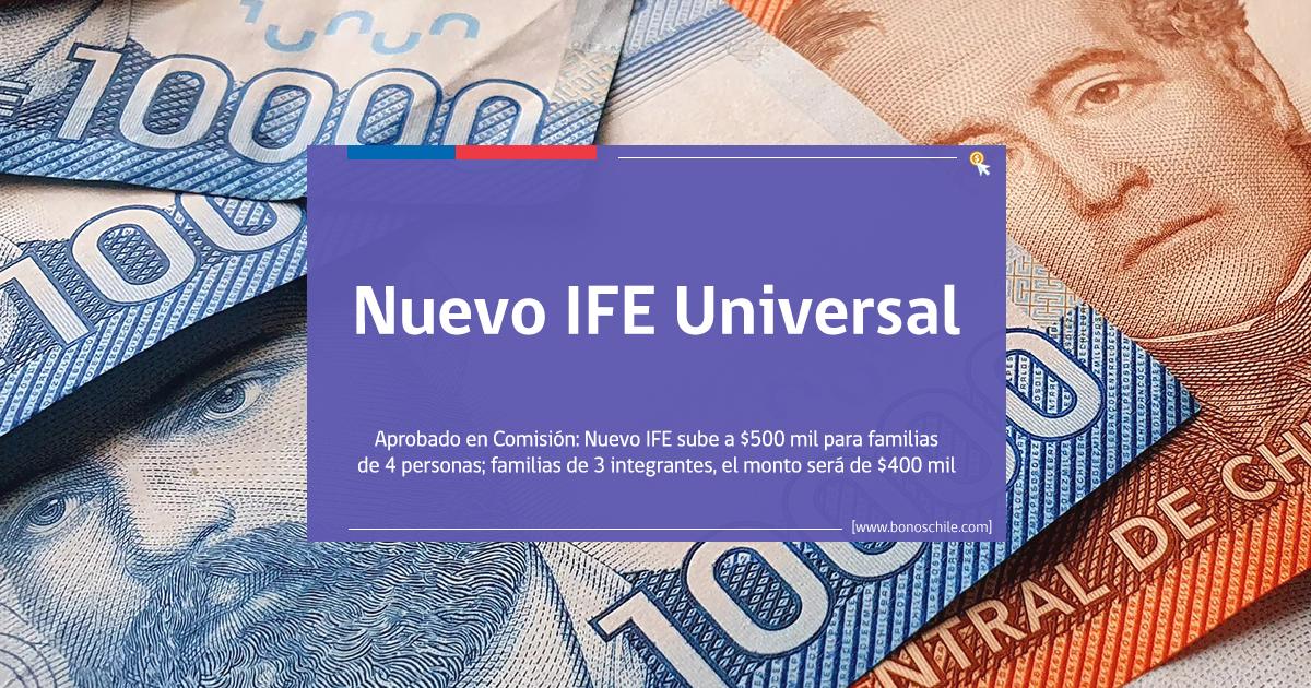 Aprobado: Nuevo IFE subirá a $500 mil para familias de 4 personas