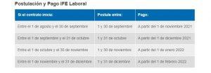 postulación y pago ife laboral